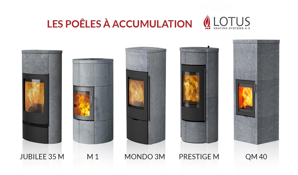 Lotus Poêles à bois à accumulation 2020
